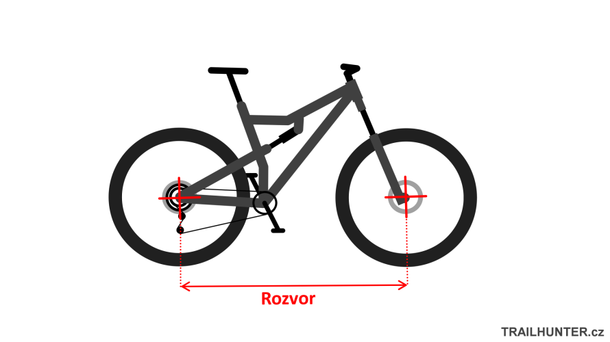 Rozvor