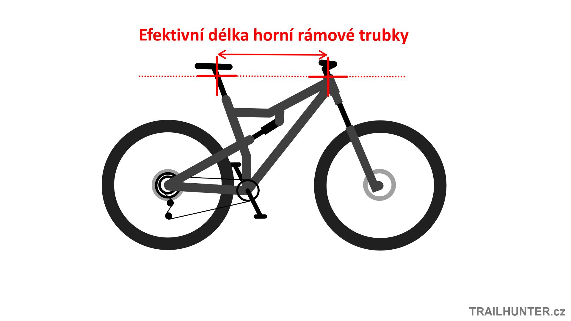 horní rámová trubka - geometrie ramu